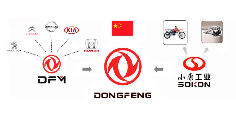 Dongfeng Motor Perú